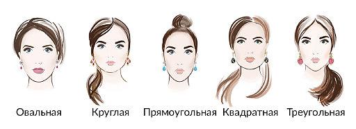 как выбрать корону с учетом типа лица